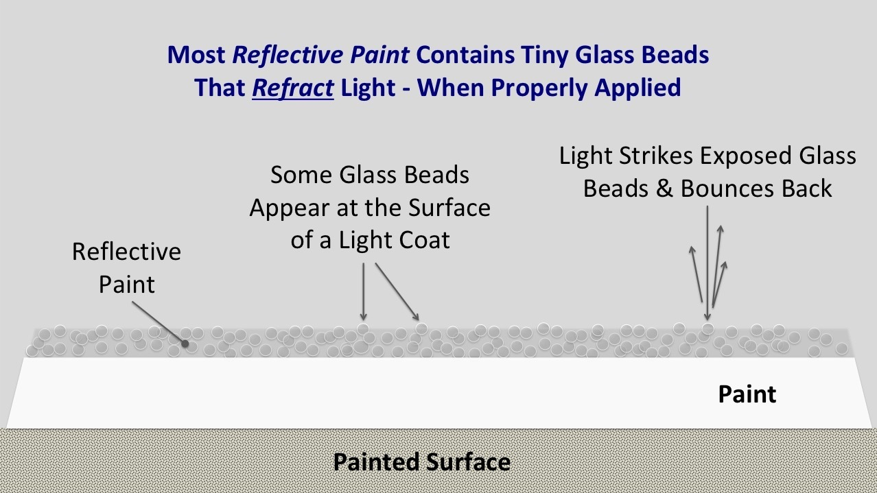 Illustration of close up of reflective paint